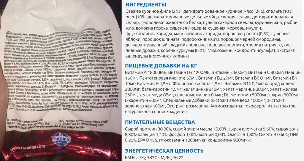 Состав корма Farmina N&D
